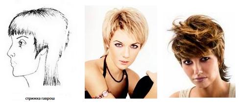 короткие стрижки женские фото и названия