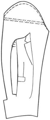 горизонтальные складки на втачном рукаве