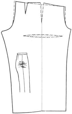 горизонтальные складки по боковым швам брюк