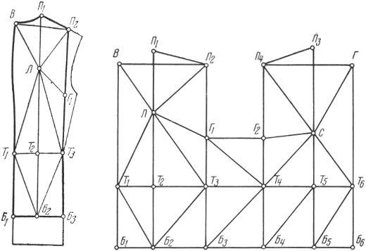 схема измерения для построения спинки