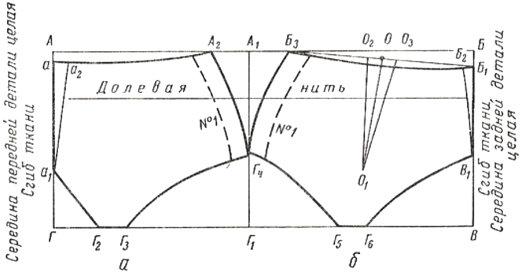 пояс средней длины