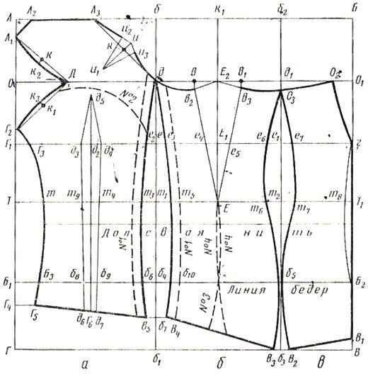 построение чертежа грации